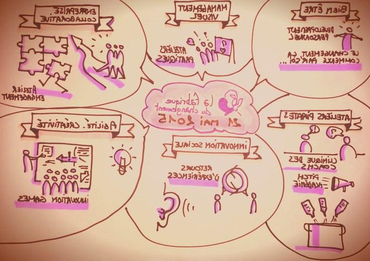 Bien comprendre le principe du management participatif ?